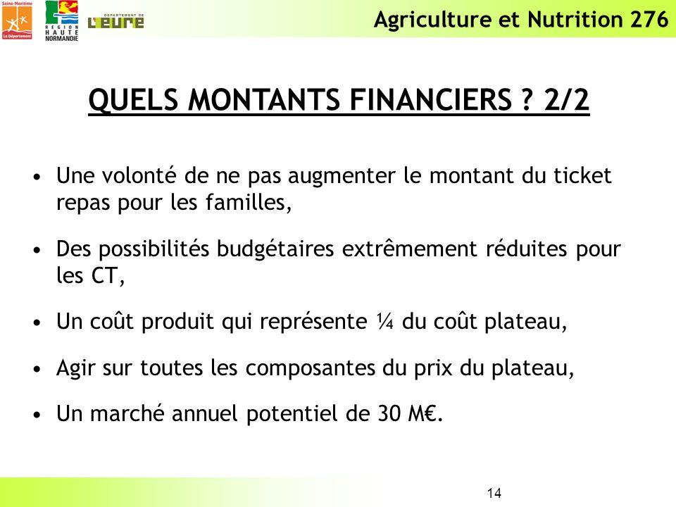 Agriculture et Nutrition 276 14 Une volonté de ne pas augmenter le montant du ticket repas pour les familles, Des possibilités budgétaires extrêmement