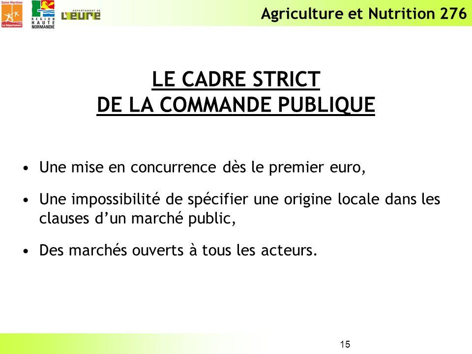 Agriculture et Nutrition 276 15 LE CADRE STRICT DE LA COMMANDE PUBLIQUE Une mise en concurrence dès le premier euro, Une impossibilité de spécifier un