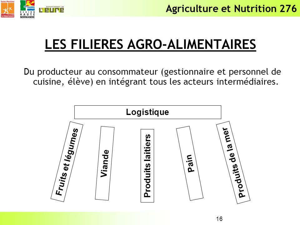 Agriculture et Nutrition 276 16 LES FILIERES AGRO-ALIMENTAIRES Du producteur au consommateur (gestionnaire et personnel de cuisine, élève) en intégran