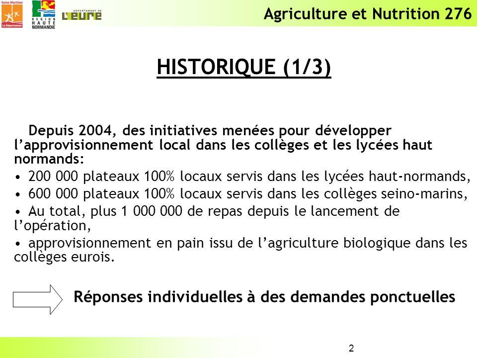 Agriculture et Nutrition 276 2 HISTORIQUE (1/3) Depuis 2004, des initiatives menées pour développer lapprovisionnement local dans les collèges et les