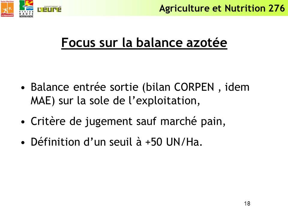 Agriculture et Nutrition 276 Focus sur la balance azotée Balance entrée sortie (bilan CORPEN, idem MAE) sur la sole de lexploitation, Critère de jugem