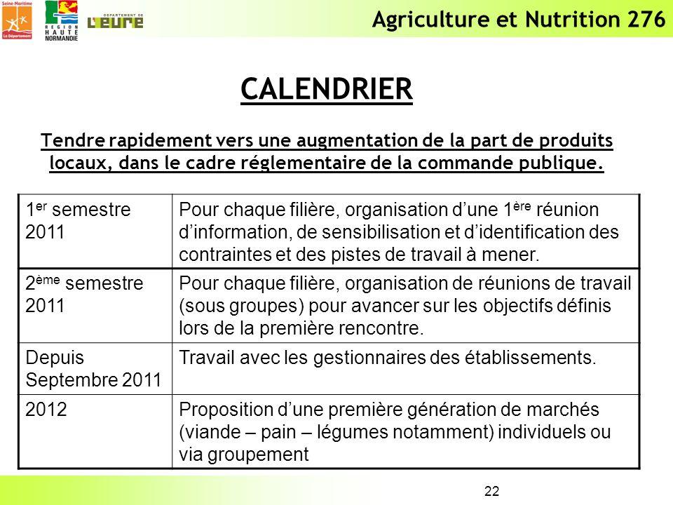 Agriculture et Nutrition 276 22 CALENDRIER Tendre rapidement vers une augmentation de la part de produits locaux, dans le cadre réglementaire de la co
