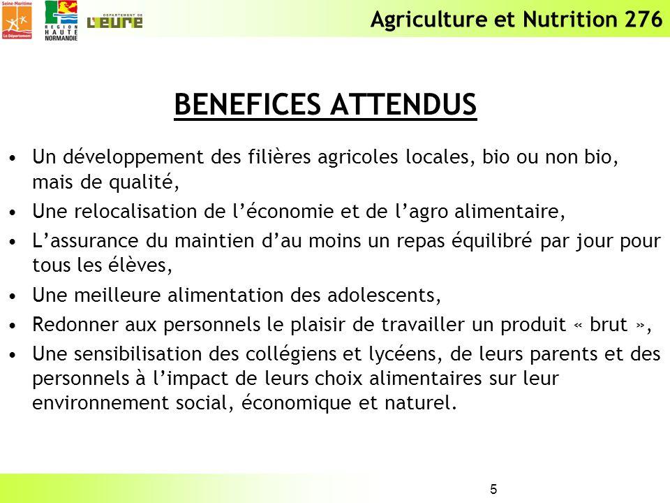 Agriculture et Nutrition 276 5 BENEFICES ATTENDUS Un développement des filières agricoles locales, bio ou non bio, mais de qualité, Une relocalisation