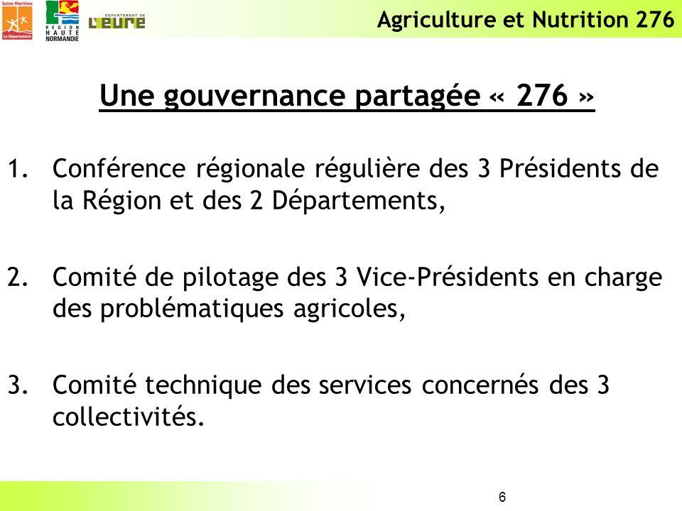 Agriculture et Nutrition 276 6 Une gouvernance partagée « 276 » 1.Conférence régionale régulière des 3 Présidents de la Région et des 2 Départements,