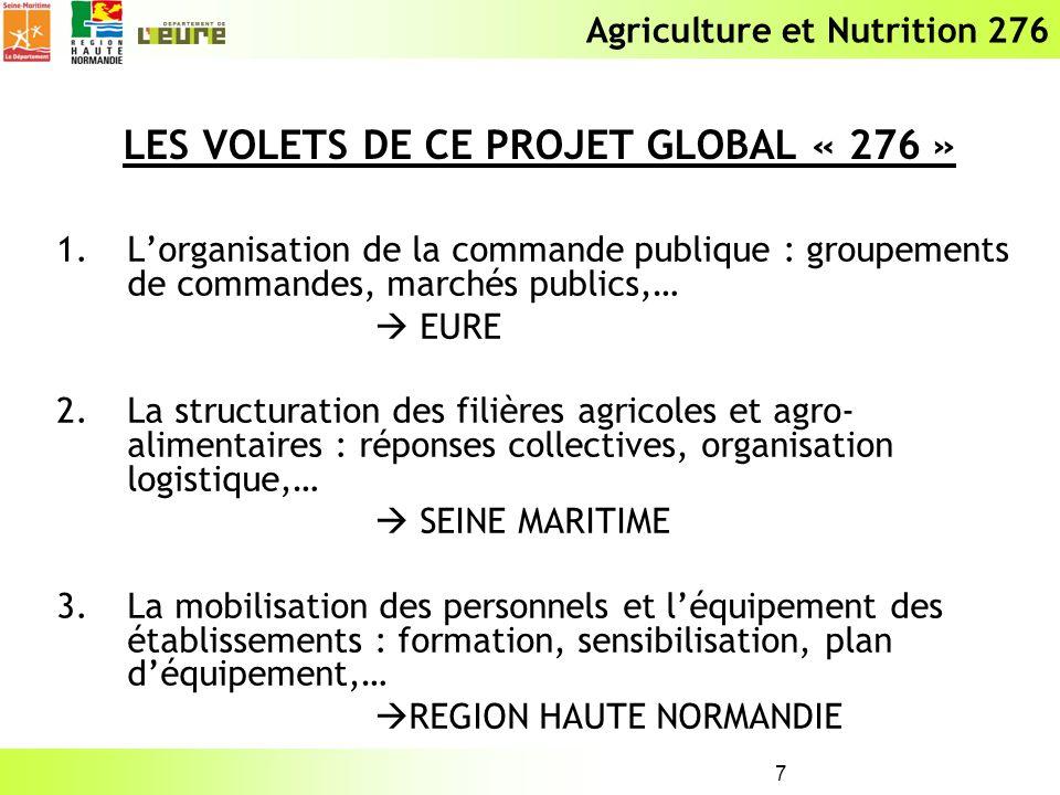 Agriculture et Nutrition 276 7 LES VOLETS DE CE PROJET GLOBAL « 276 » 1.Lorganisation de la commande publique : groupements de commandes, marchés publ