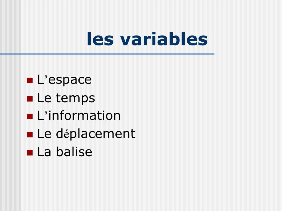 les variables L espace Le temps L information Le d é placement La balise