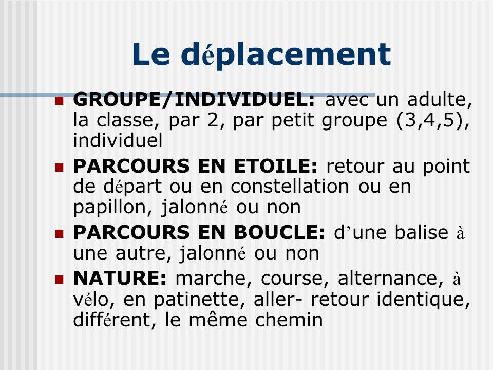 Le d é placement GROUPE/INDIVIDUEL: avec un adulte, la classe, par 2, par petit groupe (3,4,5), individuel PARCOURS EN ETOILE: retour au point de d é