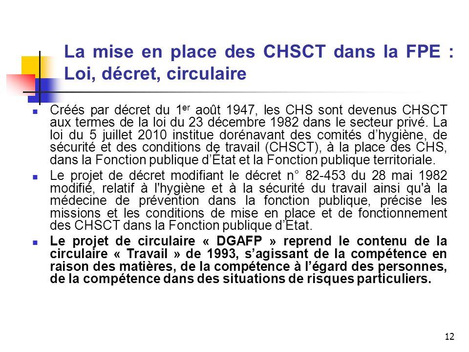 12 La mise en place des CHSCT dans la FPE : Loi, décret, circulaire Créés par décret du 1 er août 1947, les CHS sont devenus CHSCT aux termes de la lo