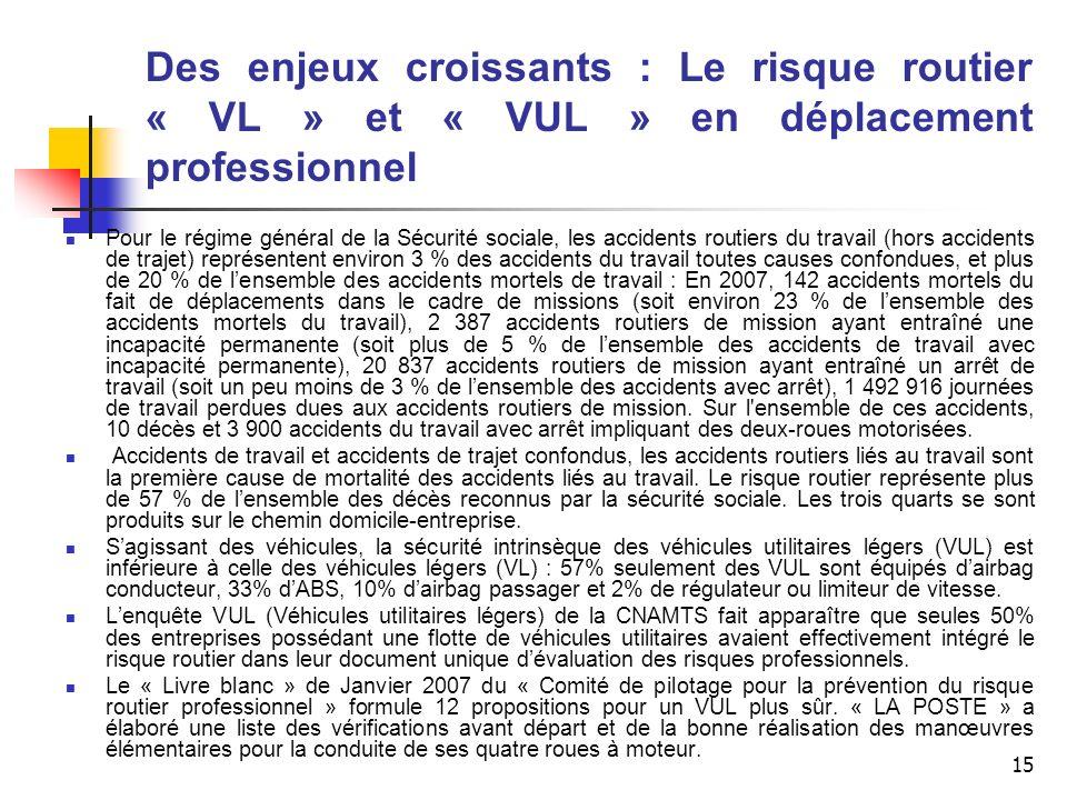 15 Des enjeux croissants : Le risque routier « VL » et « VUL » en déplacement professionnel Pour le régime général de la Sécurité sociale, les acciden