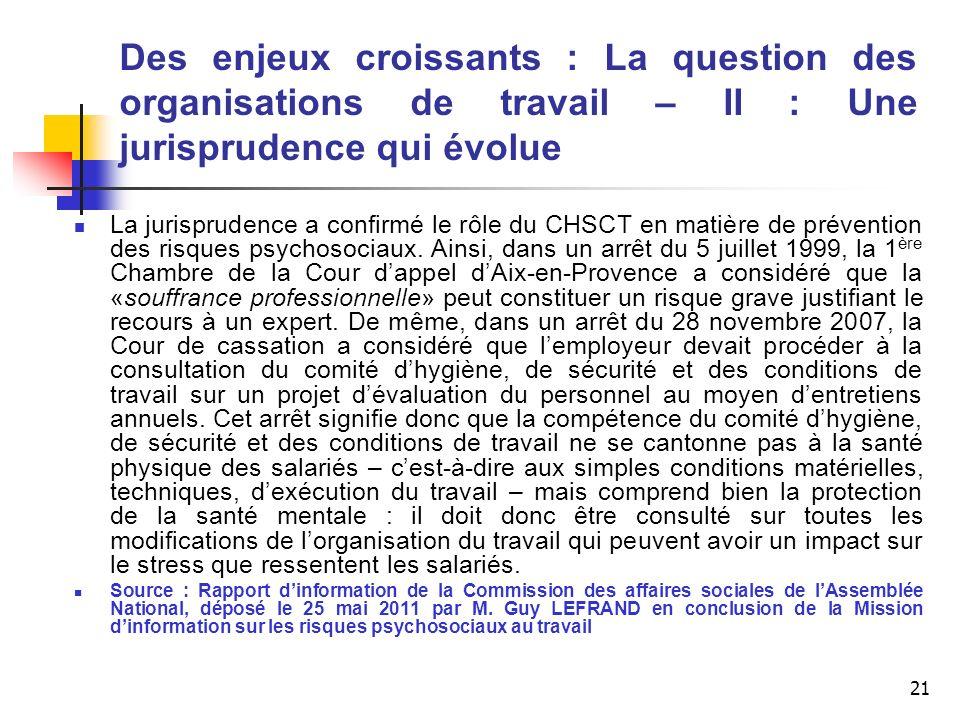 21 Des enjeux croissants : La question des organisations de travail – II : Une jurisprudence qui évolue La jurisprudence a confirmé le rôle du CHSCT e