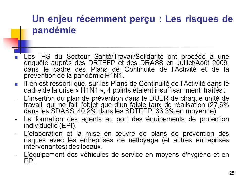 25 Un enjeu récemment perçu : Les risques de pandémie Les IHS du Secteur Santé/Travail/Solidarité ont procédé à une enquête auprès des DRTEFP et des D