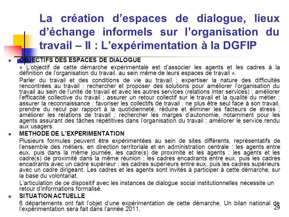 29 La création despaces de dialogue, lieux déchange informels sur lorganisation du travail – II : Lexpérimentation à la DGFIP OBJECTIFS DES ESPACES DE