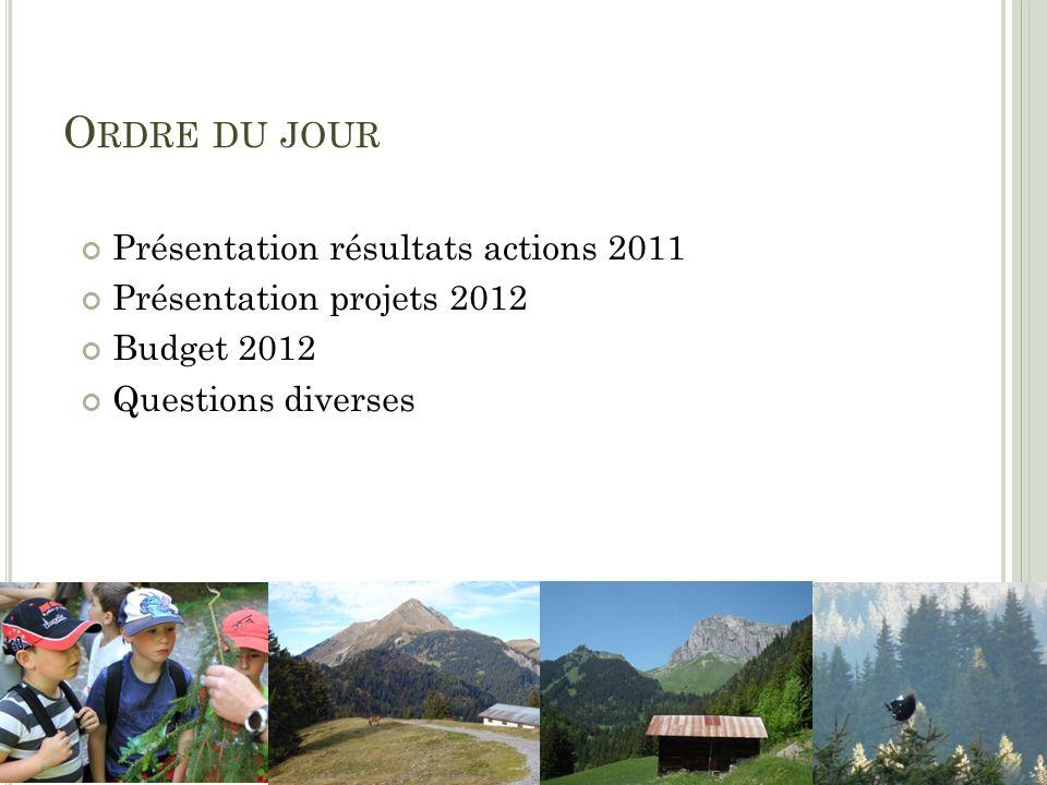 O RDRE DU JOUR Présentation résultats actions 2011 Présentation projets 2012 Budget 2012 Questions diverses