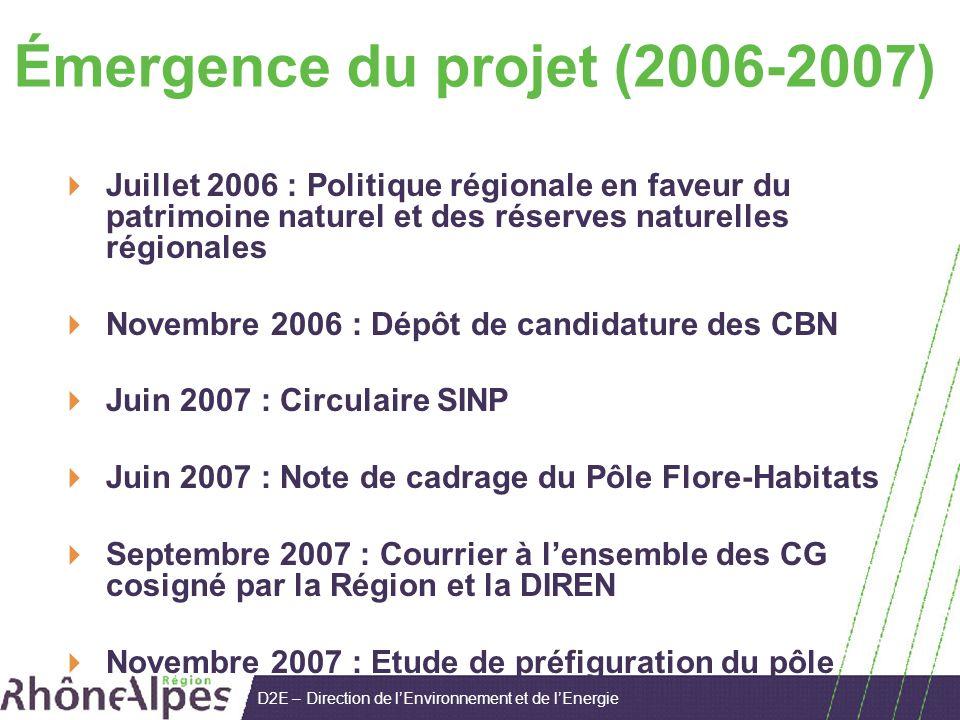 D2E – Direction de lEnvironnement et de lEnergie Juillet 2006 : Politique régionale en faveur du patrimoine naturel et des réserves naturelles régionales Novembre 2006 : Dépôt de candidature des CBN Juin 2007 : Circulaire SINP Juin 2007 : Note de cadrage du Pôle Flore-Habitats Septembre 2007 : Courrier à lensemble des CG cosigné par la Région et la DIREN Novembre 2007 : Etude de préfiguration du pôle Émergence du projet (2006-2007)