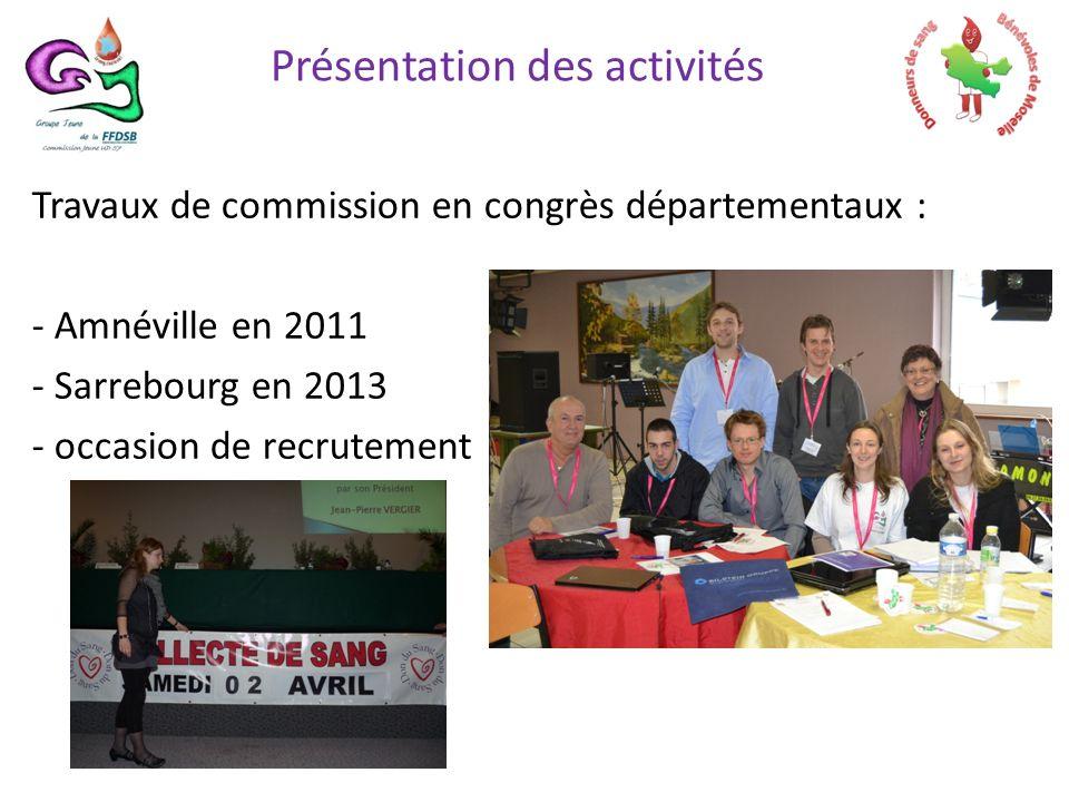 Travaux de commission en congrès départementaux : - Amnéville en 2011 - Sarrebourg en 2013 - occasion de recrutement Présentation des activités