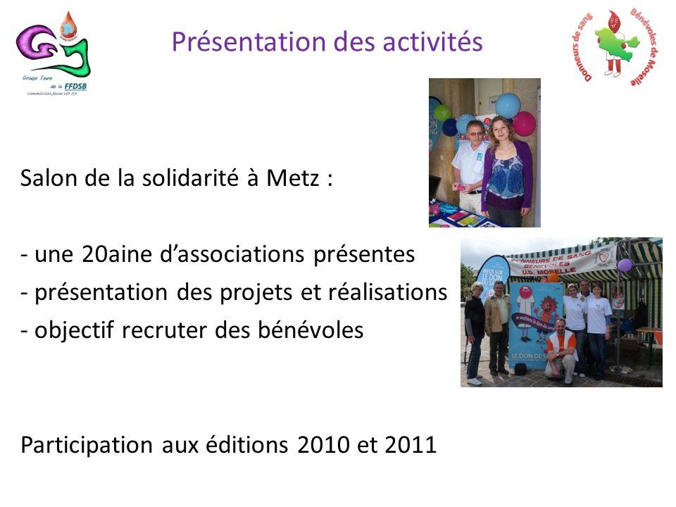 Salon de la solidarité à Metz : - une 20aine dassociations présentes - présentation des projets et réalisations - objectif recruter des bénévoles Participation aux éditions 2010 et 2011 Présentation des activités
