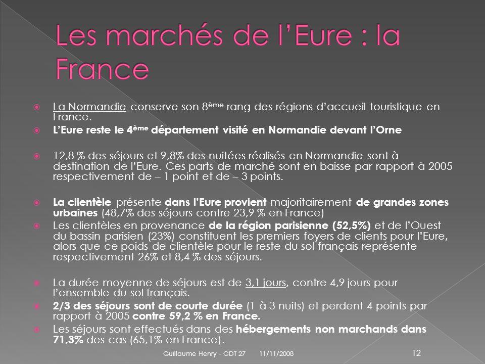 La Normandie conserve son 8 ème rang des régions daccueil touristique en France. LEure reste le 4 ème département visité en Normandie devant lOrne 12,