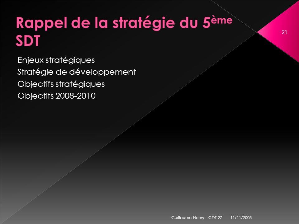 Enjeux stratégiques Stratégie de développement Objectifs stratégiques Objectifs 2008-2010 11/11/2008 Guillaume Henry - CDT 27 21