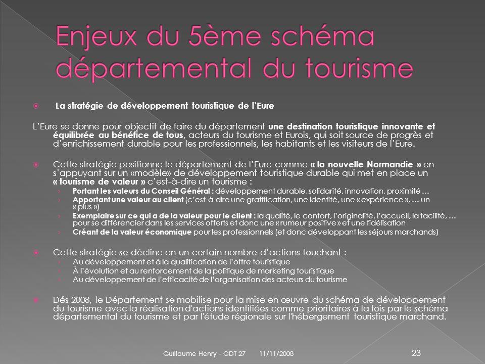 La stratégie de développement touristique de lEure LEure se donne pour objectif de faire du département une destination touristique innovante et équil