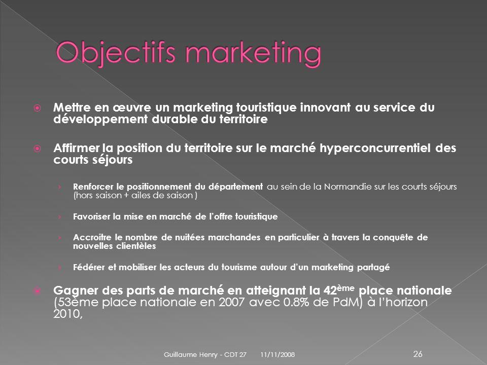Mettre en œuvre un marketing touristique innovant au service du développement durable du territoire Affirmer la position du territoire sur le marché h