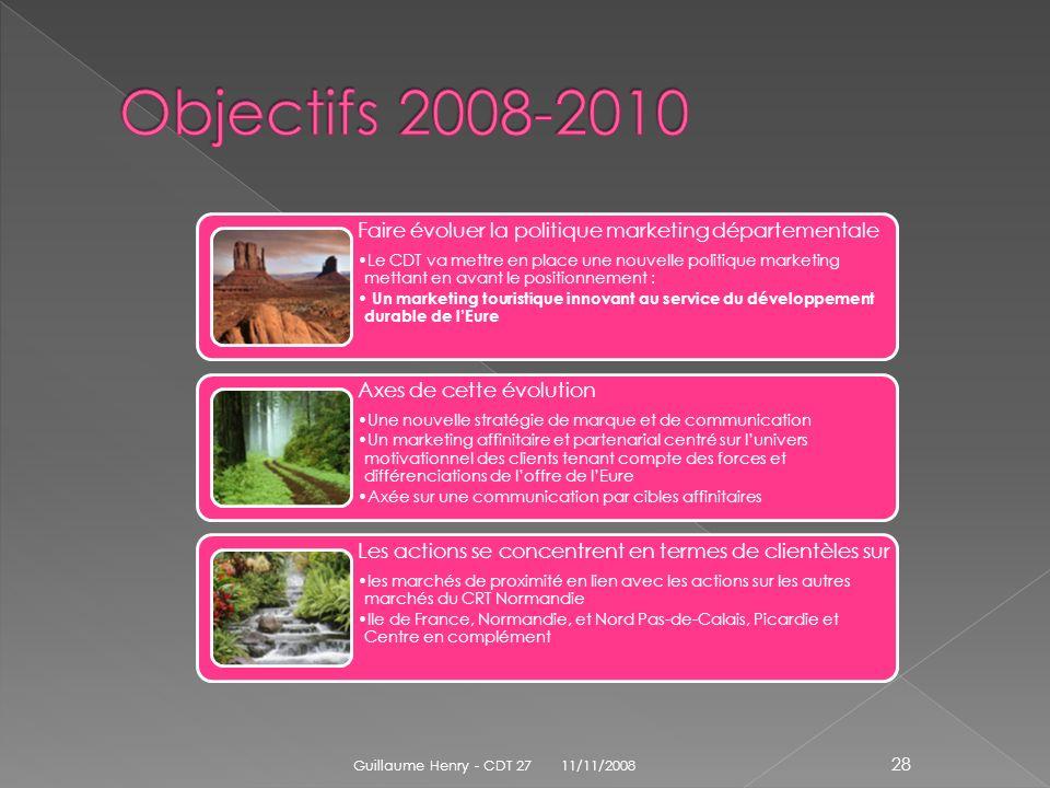 Faire évoluer la politique marketing départementale Le CDT va mettre en place une nouvelle politique marketing mettant en avant le positionnement : Un