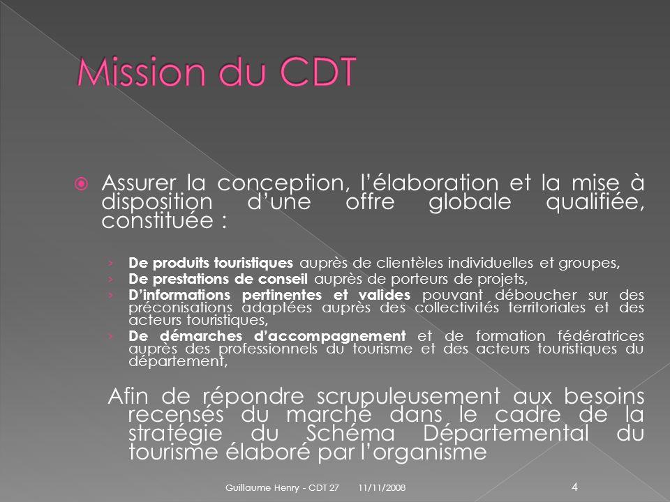 Plan dactions 2009 11/11/2008 Guillaume Henry - CDT 27 55