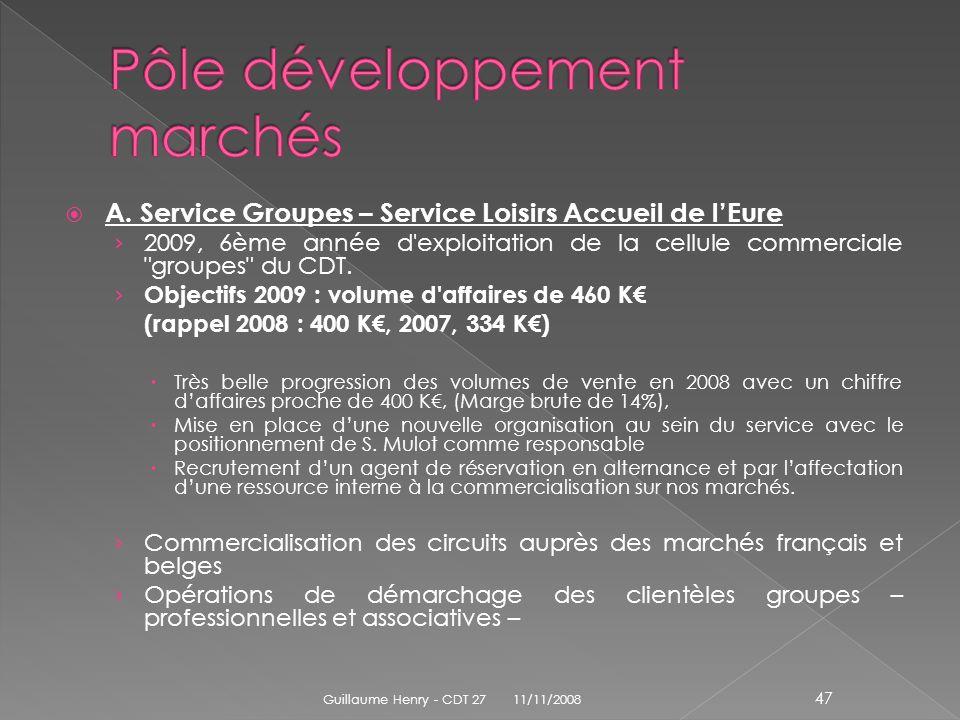A. Service Groupes – Service Loisirs Accueil de lEure 2009, 6ème année d'exploitation de la cellule commerciale