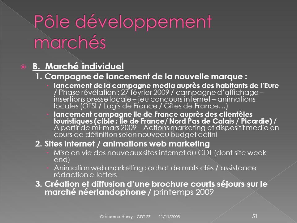 B. Marché individuel 1. Campagne de lancement de la nouvelle marque : lancement de la campagne media auprès des habitants de lEure / Phase révélation