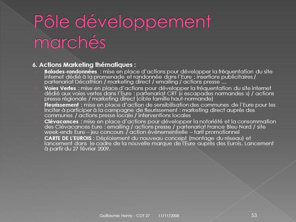 6. Actions Marketing thématiques : Balades-randonnées : mise en place dactions pour développer la fréquentation du site internet dédié à la promenade