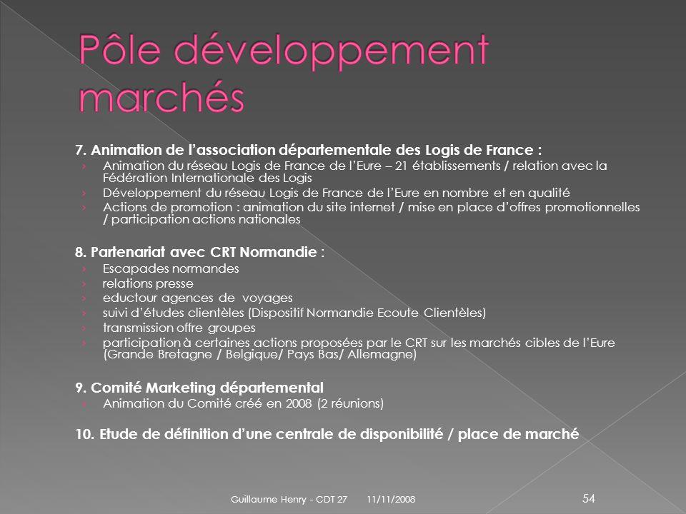 7. Animation de lassociation départementale des Logis de France : Animation du réseau Logis de France de lEure – 21 établissements / relation avec la