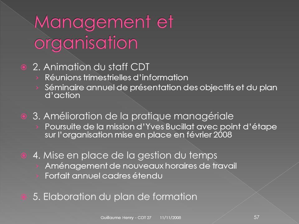 2. Animation du staff CDT Réunions trimestrielles dinformation Séminaire annuel de présentation des objectifs et du plan daction 3. Amélioration de la