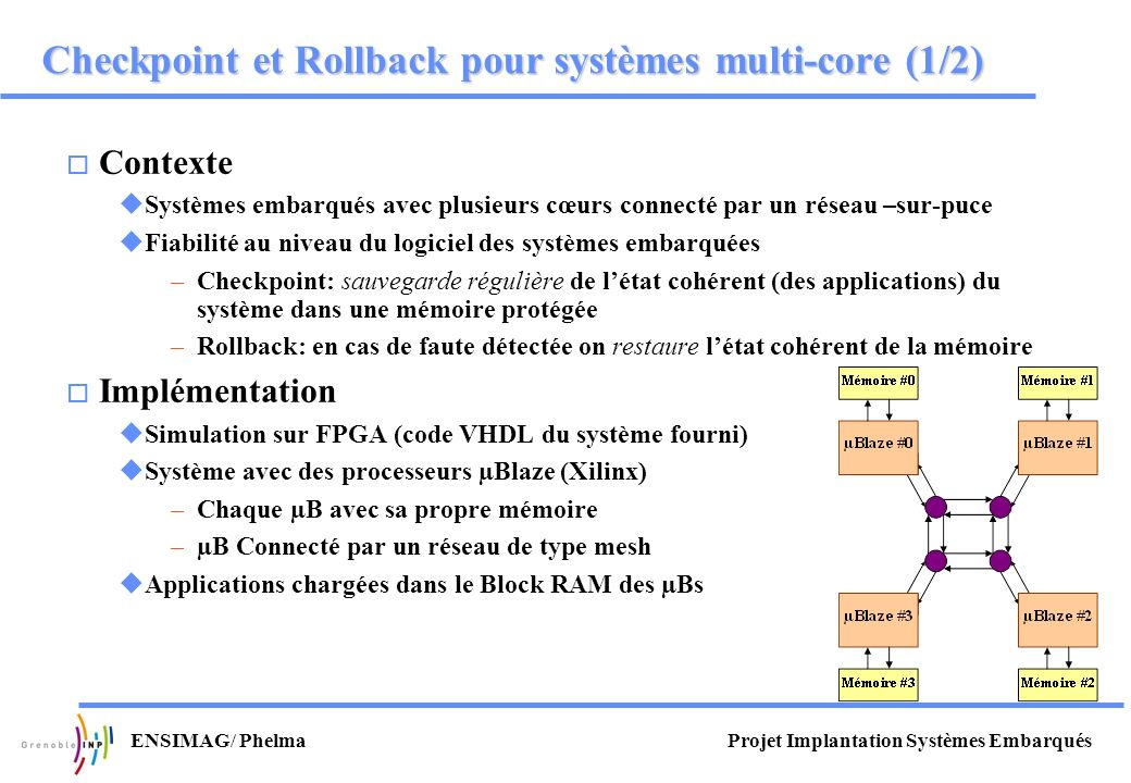 Projet Implantation Systèmes EmbarquésENSIMAG/ Phelma Checkpoint et Rollback pour systèmes multi-core (1/2) o Contexte uSystèmes embarqués avec plusie