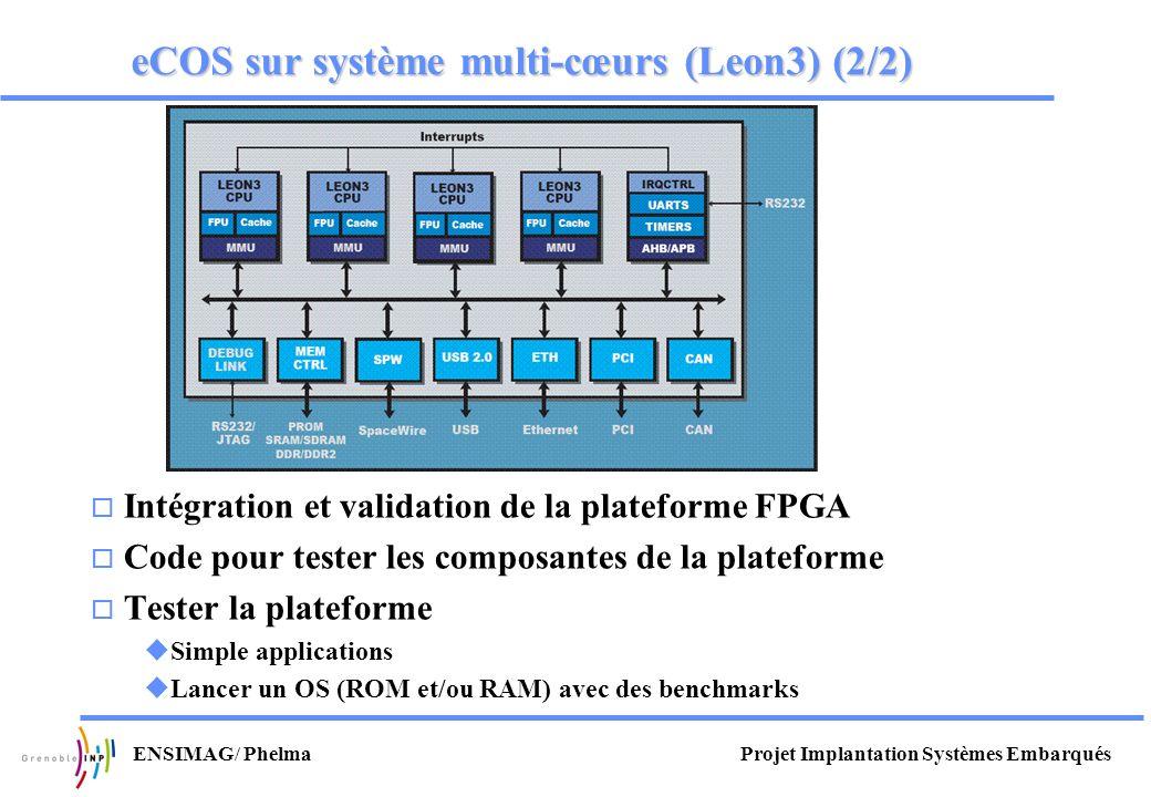 Projet Implantation Systèmes EmbarquésENSIMAG/ Phelma o Intégration et validation de la plateforme FPGA o Code pour tester les composantes de la plate