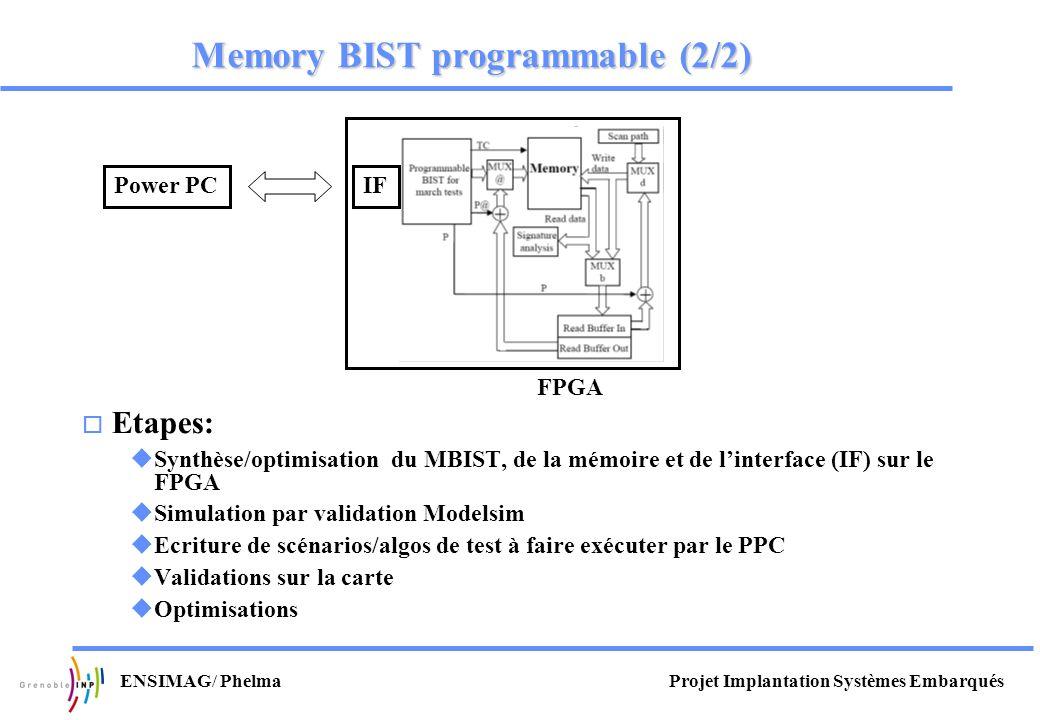 Projet Implantation Systèmes EmbarquésENSIMAG/ Phelma o Etapes: uSynthèse/optimisation du MBIST, de la mémoire et de linterface (IF) sur le FPGA uSimu
