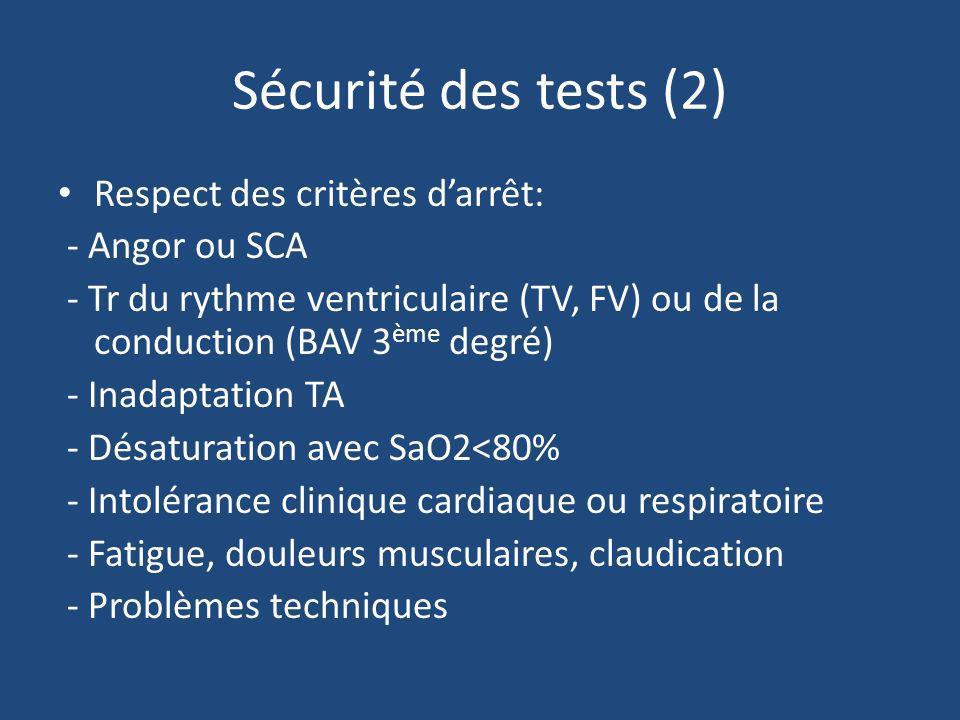 Sécurité des tests (2) Respect des critères darrêt: - Angor ou SCA - Tr du rythme ventriculaire (TV, FV) ou de la conduction (BAV 3 ème degré) - Inada