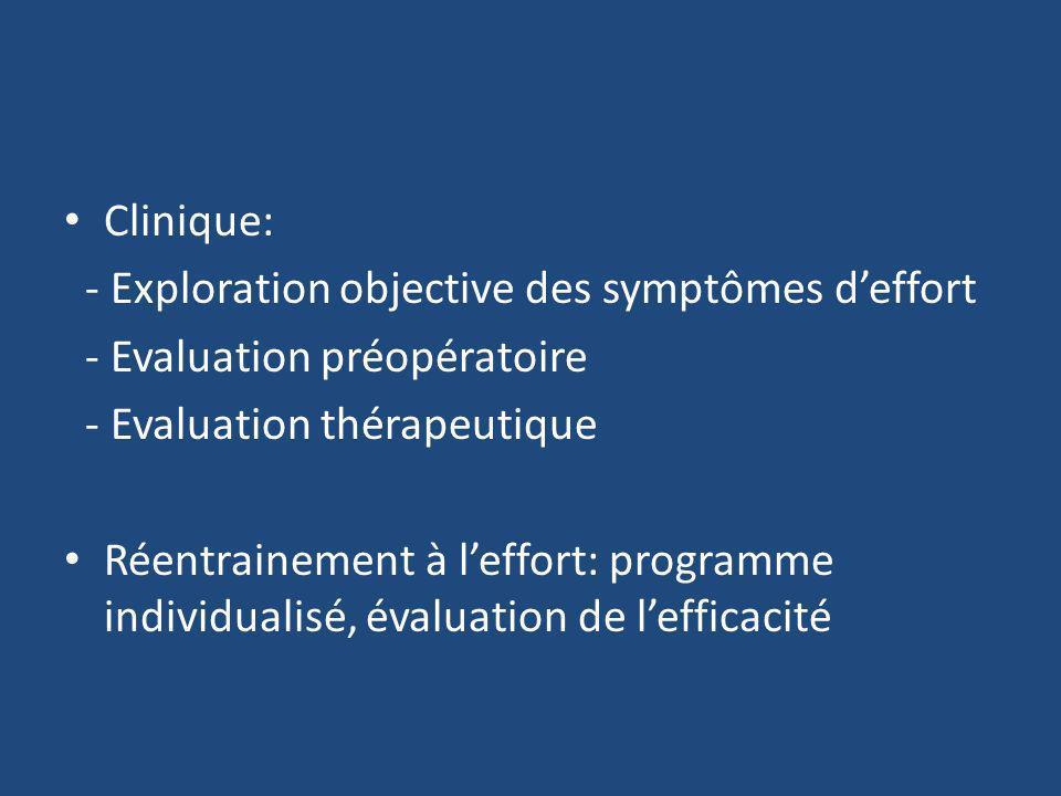 Clinique: - Exploration objective des symptômes deffort - Evaluation préopératoire - Evaluation thérapeutique Réentrainement à leffort: programme indi
