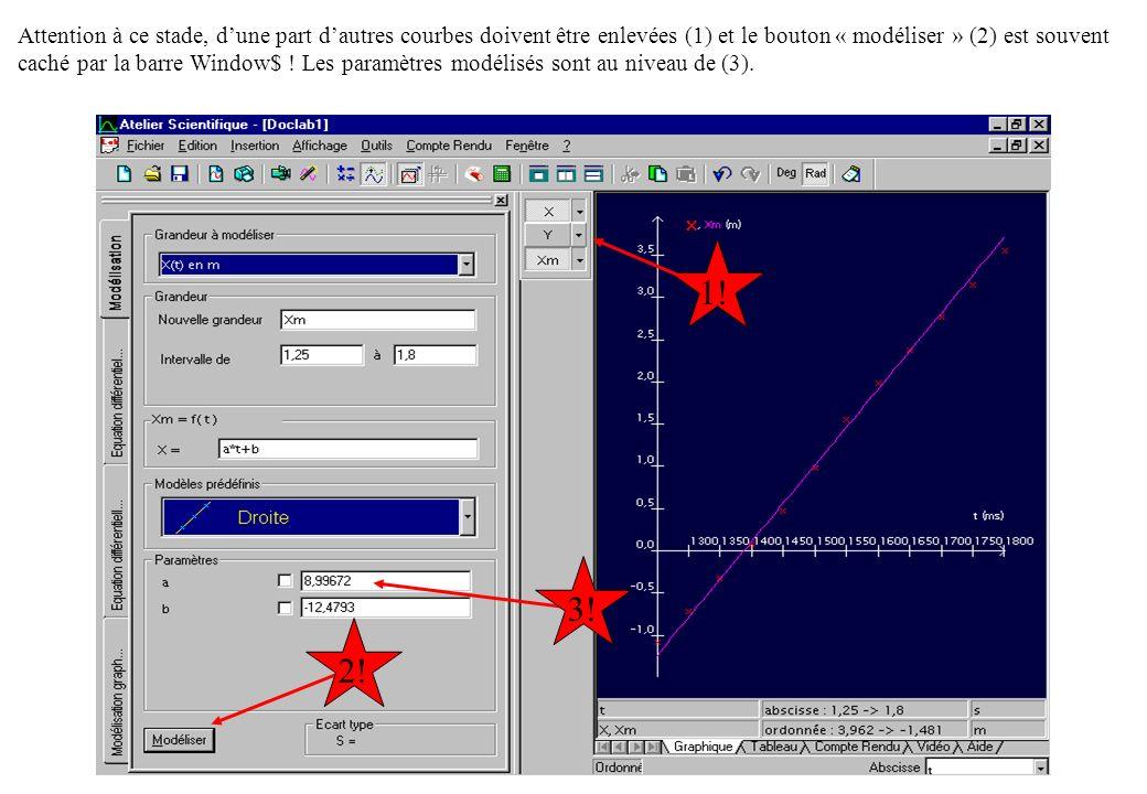 Attention à ce stade, dune part dautres courbes doivent être enlevées (1) et le bouton « modéliser » (2) est souvent caché par la barre Window$ ! Les