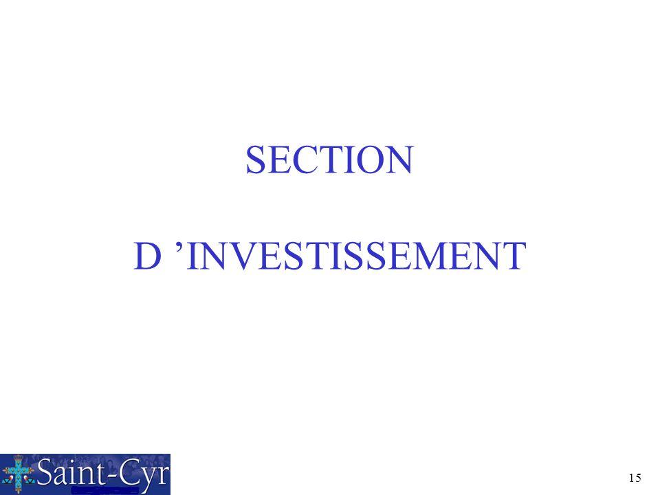 15 SECTION D INVESTISSEMENT