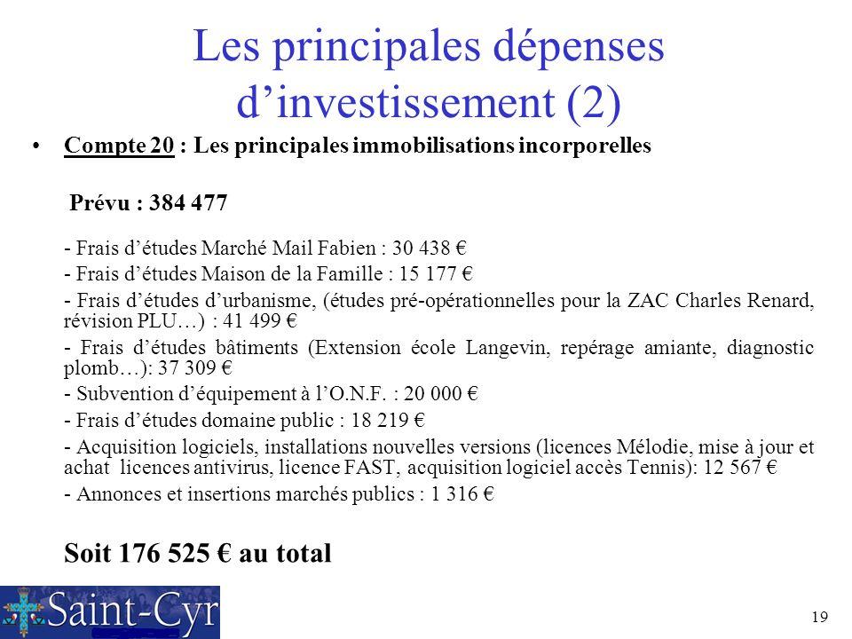 19 Les principales dépenses dinvestissement (2) Compte 20 : Les principales immobilisations incorporelles Prévu : 384 477 - Frais détudes Marché Mail