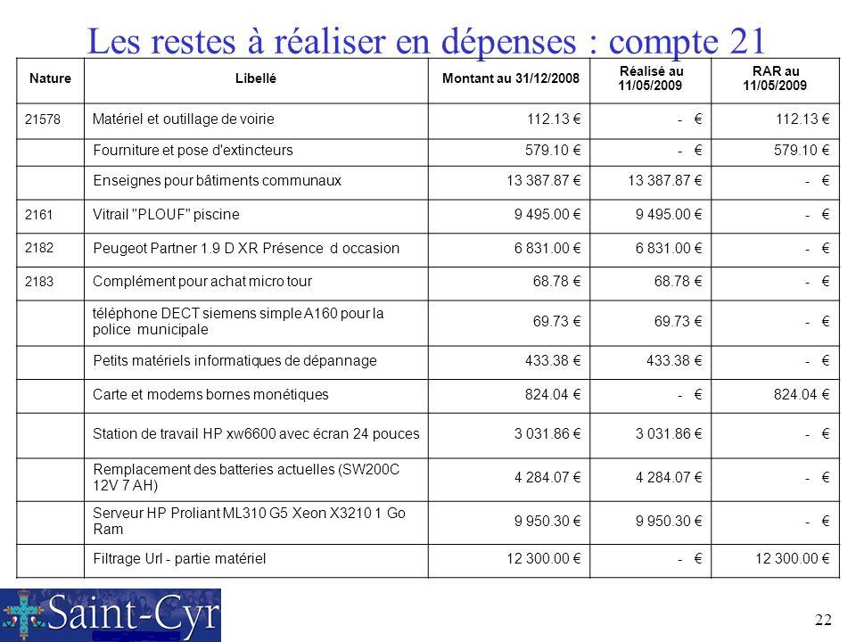 22 Les restes à réaliser en dépenses : compte 21 NatureLibellé Montant au 31/12/2008 Réalisé au 11/05/2009 RAR au 11/05/2009 21578 Matériel et outilla