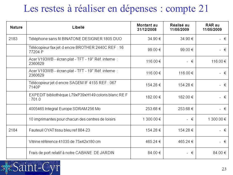 23 Les restes à réaliser en dépenses : compte 21 NatureLibellé Montant au 31/12/2008 Réalisé au 11/05/2009 RAR au 11/05/2009 2183Téléphone sans fil BI