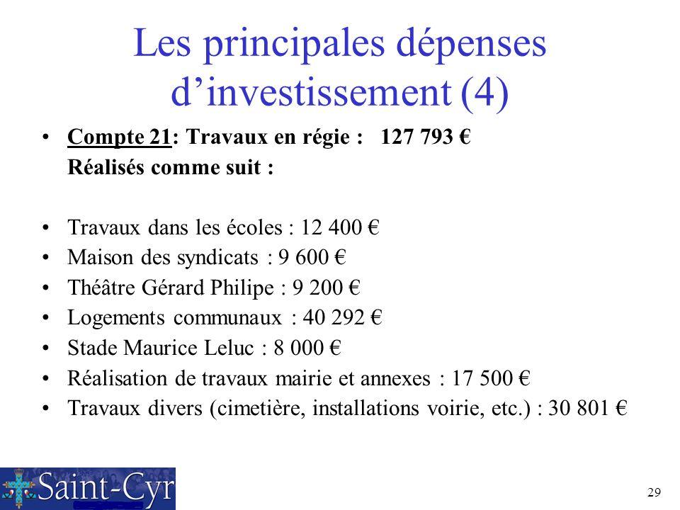 29 Les principales dépenses dinvestissement (4) Compte 21: Travaux en régie : 127 793 Réalisés comme suit : Travaux dans les écoles : 12 400 Maison de