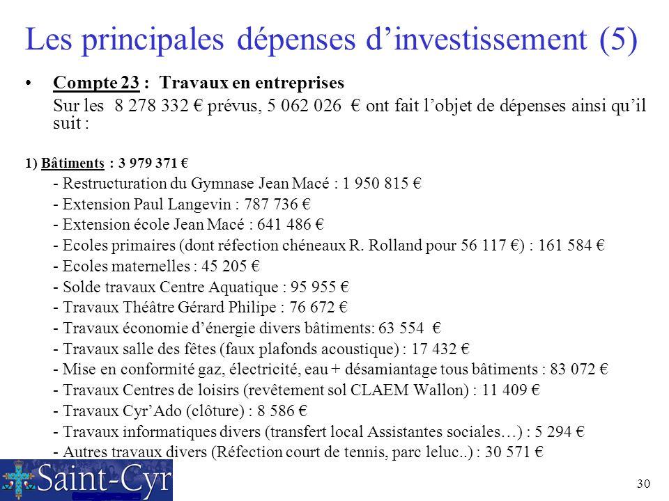 30 Les principales dépenses dinvestissement (5) Compte 23 : Travaux en entreprises Sur les 8 278 332 prévus, 5 062 026 ont fait lobjet de dépenses ain