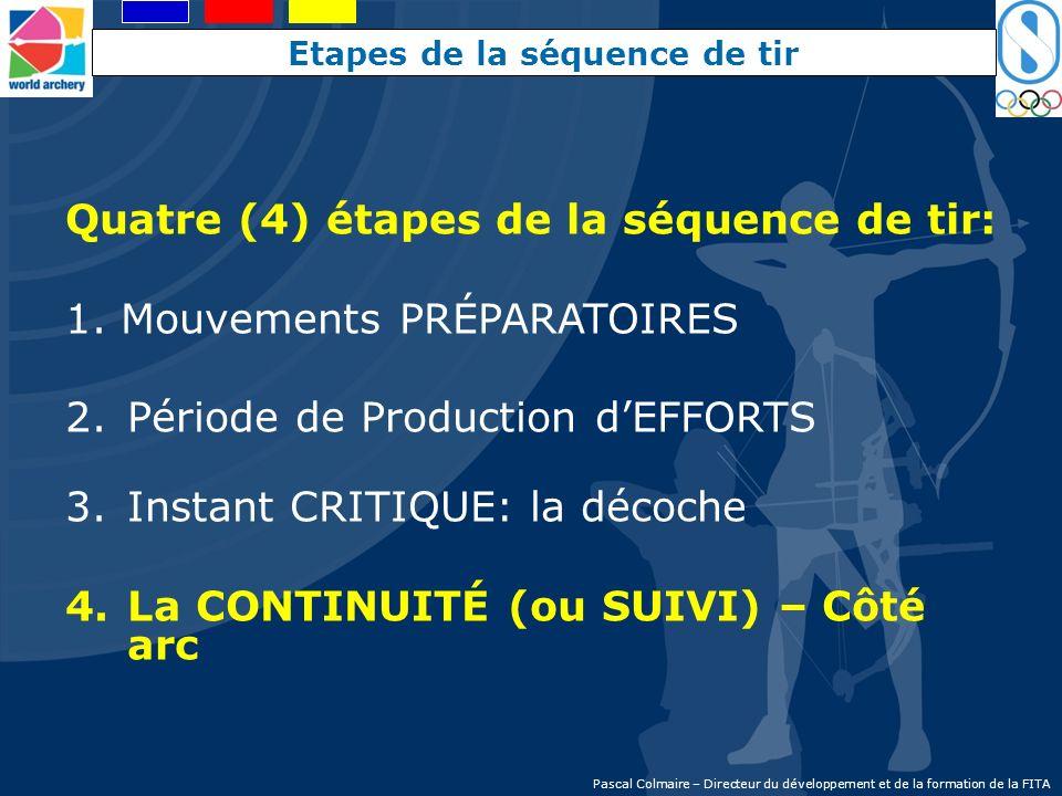 Etapes de la séquence de tir Quatre (4) étapes de la séquence de tir: 1. Mouvements PRÉPARATOIRES 2.Période de Production dEFFORTS 3.Instant CRITIQUE: