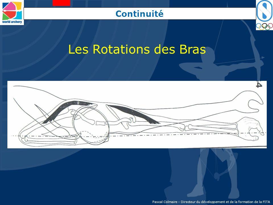 Continuité Les Rotations des Bras Pascal Colmaire – Directeur du développement et de la formation de la FITA