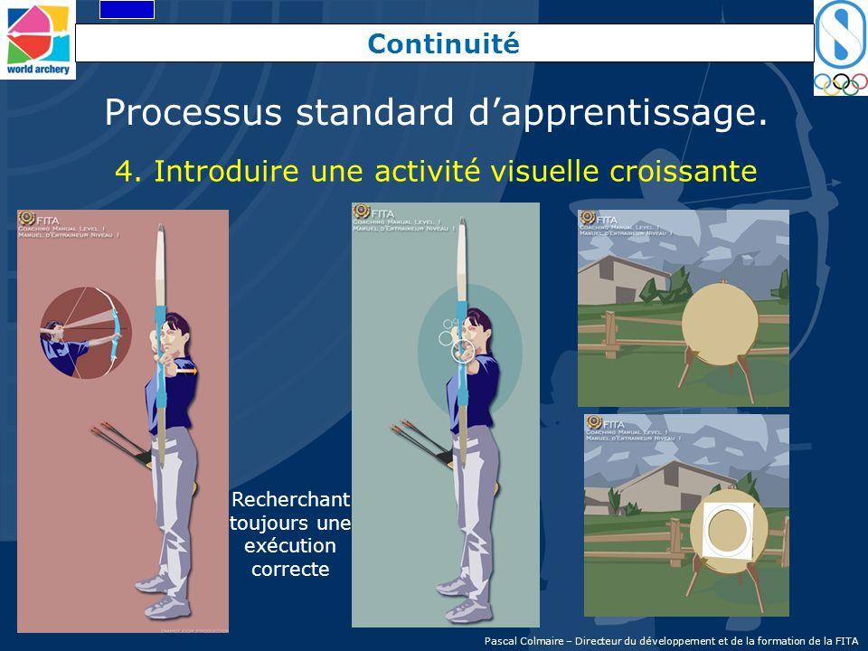 Continuité 4. Introduire une activité visuelle croissante Recherchant toujours une exécution correcte Processus standard dapprentissage. Pascal Colmai
