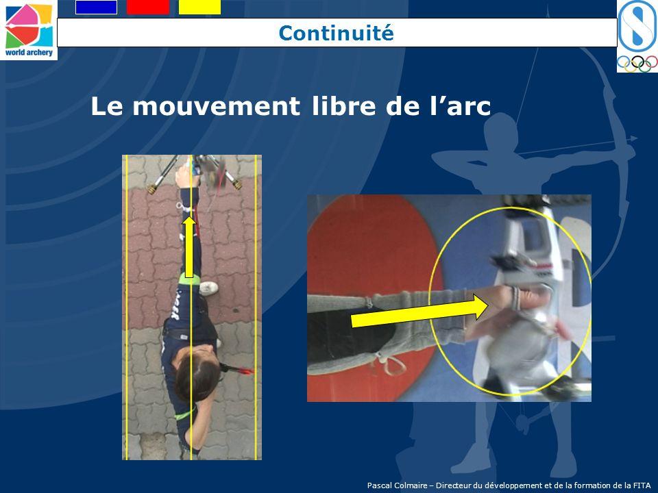 Continuité Le mouvement libre de larc Pascal Colmaire – Directeur du développement et de la formation de la FITA