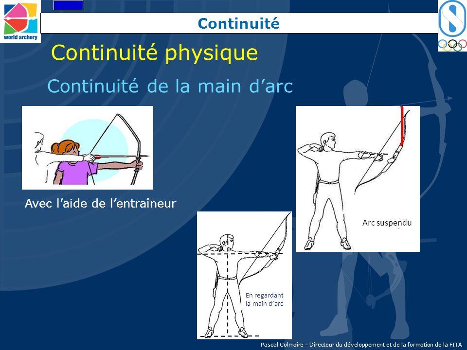 Continuité En regardant la main darc Arc suspendu Avec laide de lentraîneur Continuité physique Continuité de la main darc Pascal Colmaire – Directeur