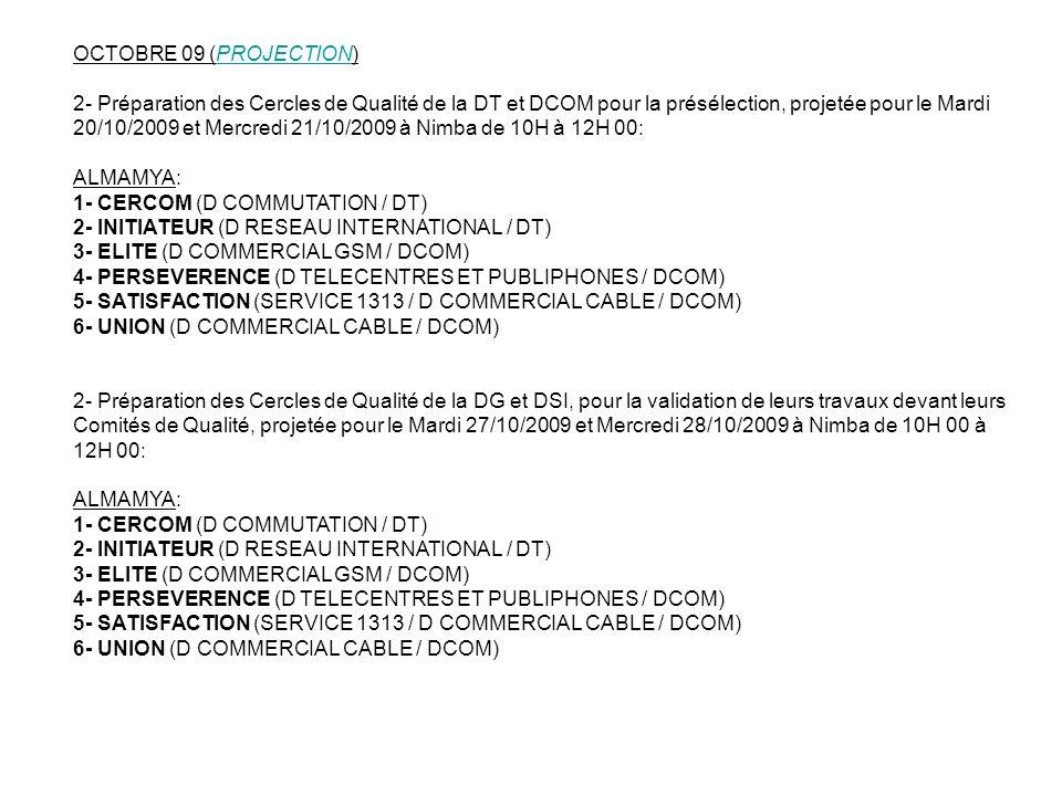 OCTOBRE 09 (PROJECTION) 2- Préparation des Cercles de Qualité de la DT et DCOM pour la présélection, projetée pour le Mardi 20/10/2009 et Mercredi 21/
