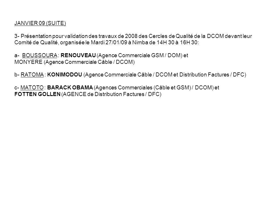 FEVRIER 09 1- Animation des Cercles de Qualité ci-après : BARACK OBAMA (Agences Commerciales (Câble et GSM) de Matoto / DCOM), FOTTEN GOLLEN (AGENCE de Distribution Factures de Matoto / DFC) 2- Préparation des Cercles de Qualité de la DT, pour la présélection organisée à Nimba le Mardi 17/02/2009: a- ALMAMYA: GAKHUPA (Réseau Local / DT) b- BOUSSOURA: A LECOUTE (Réseau Local / DT) et NEW BSS (GSM Technique / DT) c- RATOMA : ROGBANE (Réseau Local / DT) 3- Présentation pour la validation des travaux de 2008 des Cercles de Qualité de la DT devant leur Comité de Qualité, organisée le Jeudi 26/02/2009 à Nimba de 14H 00 à 16H 00: a- ALMAMYA: GAKHUPA (Réseau Local / DT) b- BOUSSOURA: A LECOUTE (Réseau Local / DT) et NEW BSS (GSM Technique / DT) c- RATOMA : ROGBANE (Réseau Local / DT)